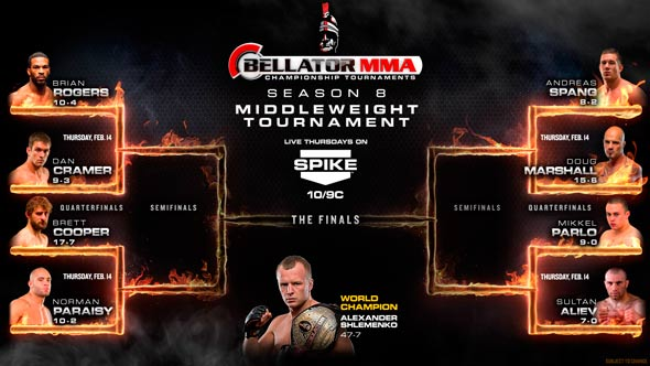 bellator-grand-prix-season8-middleweights