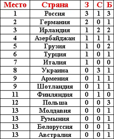 youth-champ-2015-teams.jpg